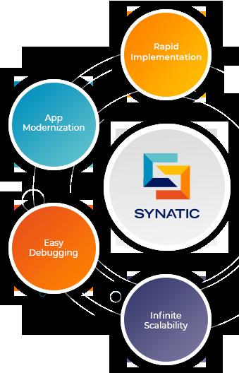Synatic hybrid integration platform